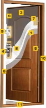 budowa drzwi